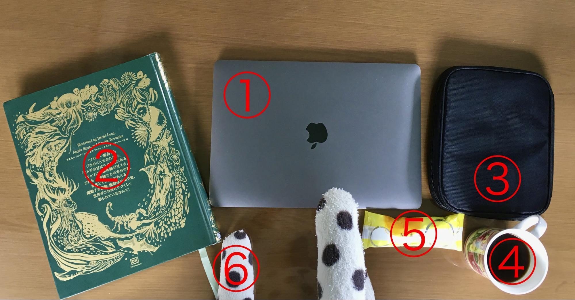 小説家の作業環境・机の上